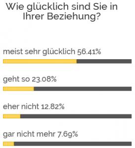 Umfrage1
